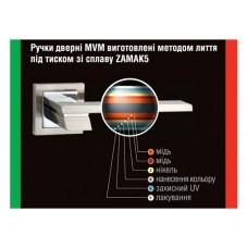 Z-1313 SN/CP ручка для дверей на розетке матовый никель/поли